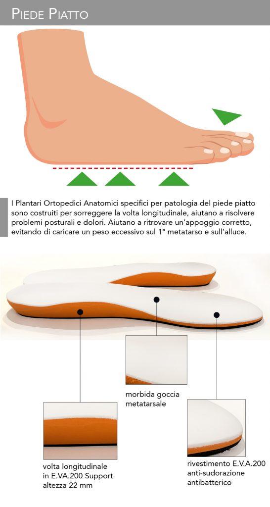 Piede Piatto - Plantari Ortopedici Anatomici 15