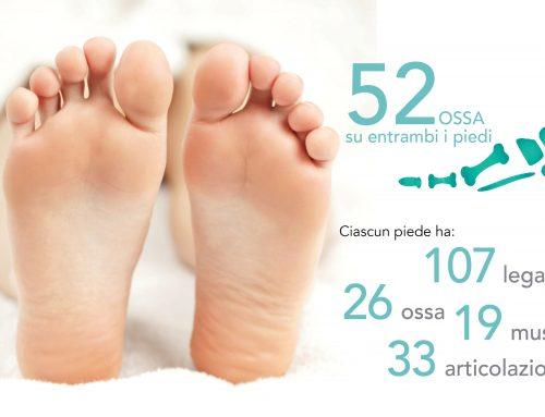 Conosci i tuoi piedi? Impara come sono fatti per prendertene cura al meglio