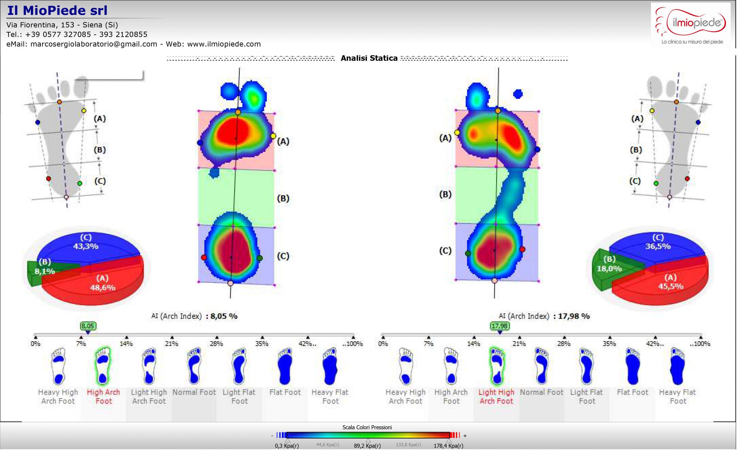 Analisi Computerizzata del Passo - Baropodometria 7